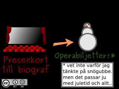 bio-opera