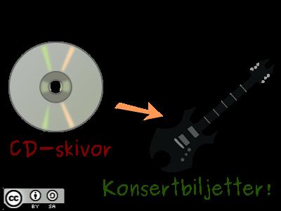 cd-konsert