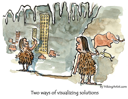 visualizing solutions